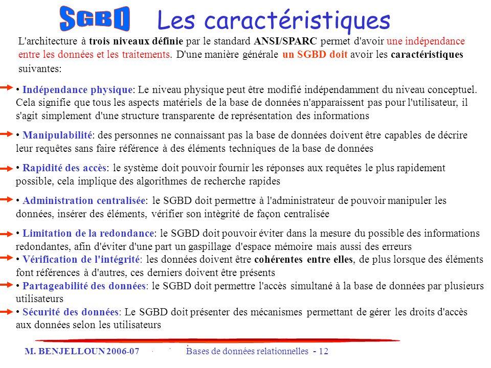 M. BENJELLOUN 2006-07 Bases de données relationnelles - 12 Les caractéristiques L'architecture à trois niveaux définie par le standard ANSI/SPARC perm