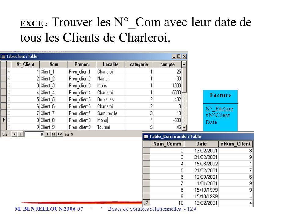 M. BENJELLOUN 2006-07 Bases de données relationnelles - 129 EXCE : Trouver les N°_Com avec leur date de tous les Clients de Charleroi. Facture N°_Fact