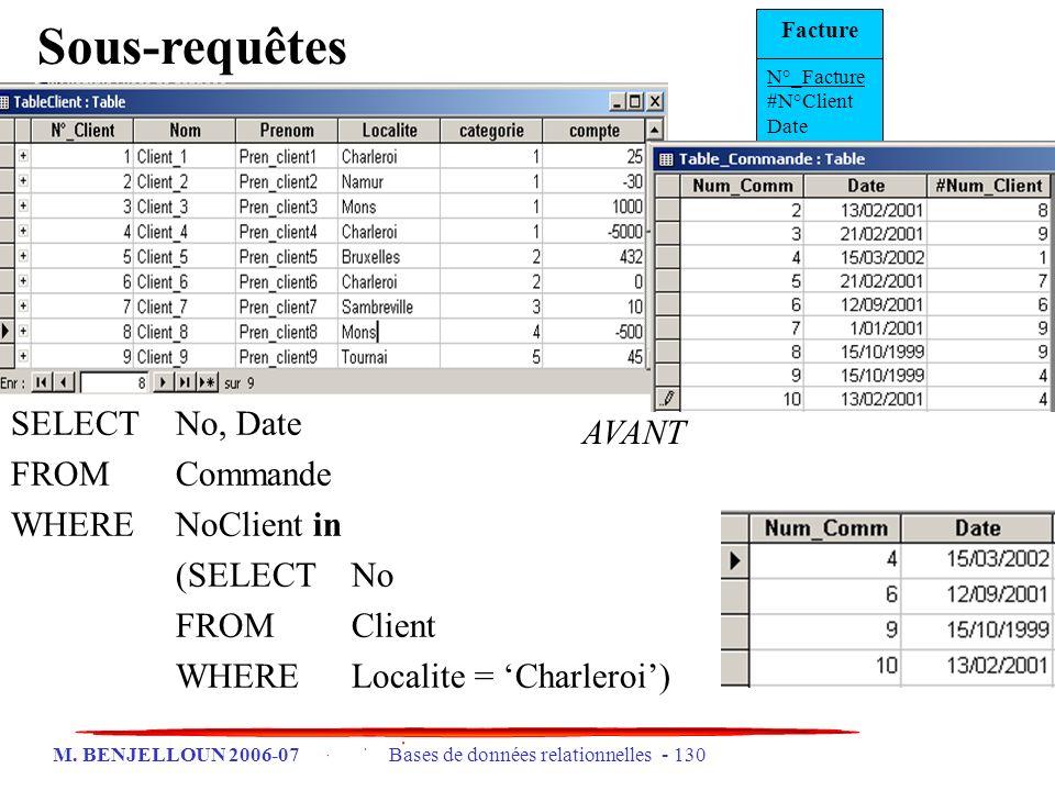 M. BENJELLOUN 2006-07 Bases de données relationnelles - 130 Sous-requêtes SELECTNo, Date FROMCommande WHERENoClient in (SELECTNo FROMClient WHERELocal