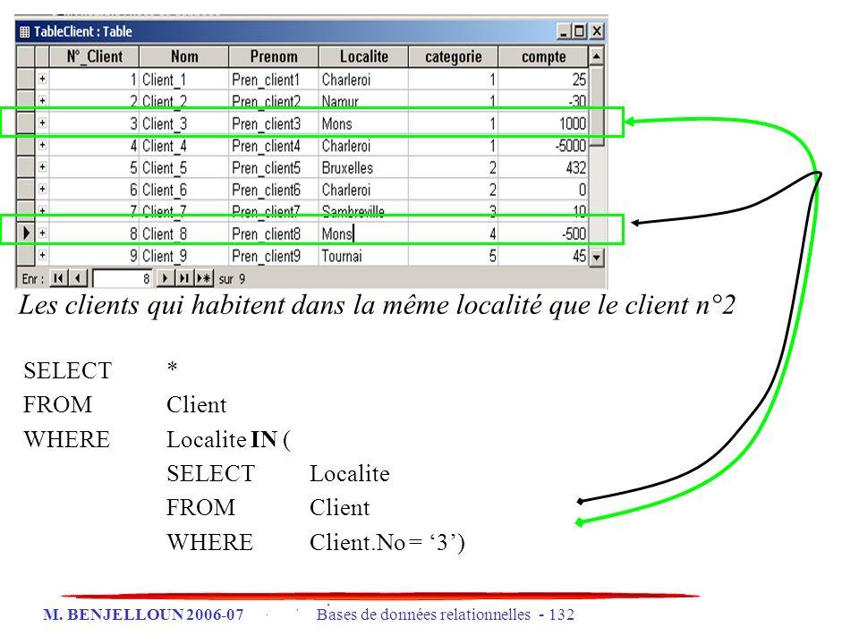M. BENJELLOUN 2006-07 Bases de données relationnelles - 132 SELECT* FROMClient WHERELocalite IN ( SELECTLocalite FROMClient WHEREClient.No = 3) Les cl