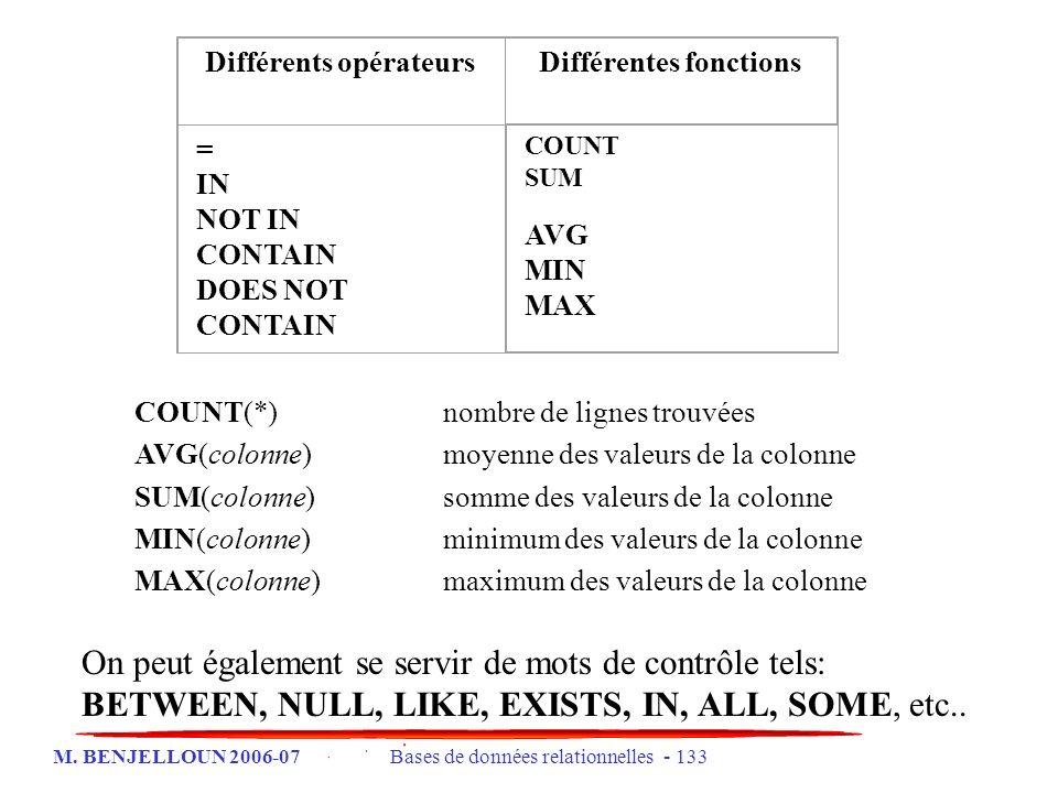 M. BENJELLOUN 2006-07 Bases de données relationnelles - 133 Différents opérateursDifférentes fonctions = IN NOT IN CONTAIN DOES NOT CONTAIN COUNT SUM