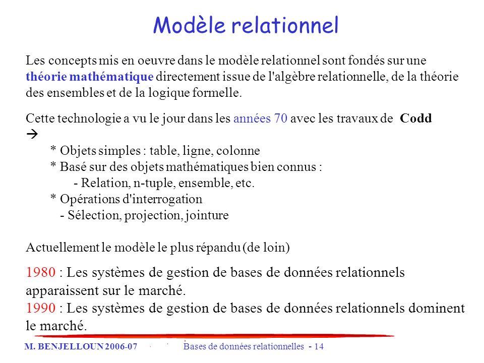 M. BENJELLOUN 2006-07 Bases de données relationnelles - 14 Modèle relationnel Les concepts mis en oeuvre dans le modèle relationnel sont fondés sur un