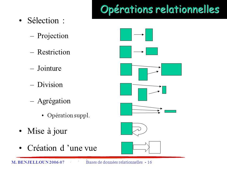M. BENJELLOUN 2006-07 Bases de données relationnelles - 16 Opérations relationnelles Sélection : –Projection –Restriction –Jointure –Division –Agrégat