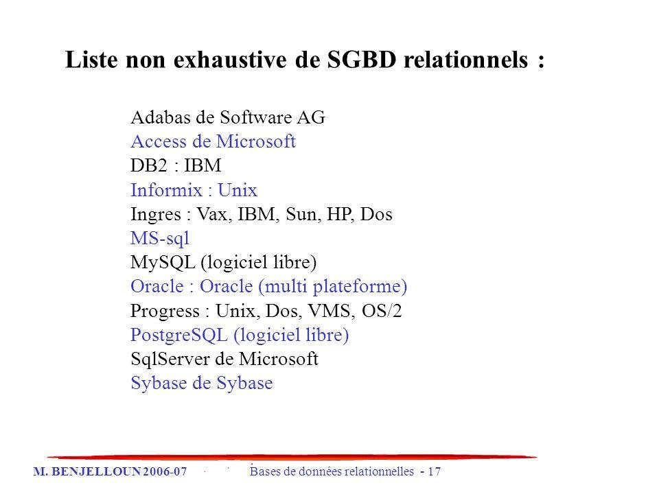 M. BENJELLOUN 2006-07 Bases de données relationnelles - 17 Liste non exhaustive de SGBD relationnels : Adabas de Software AG Access de Microsoft DB2 :