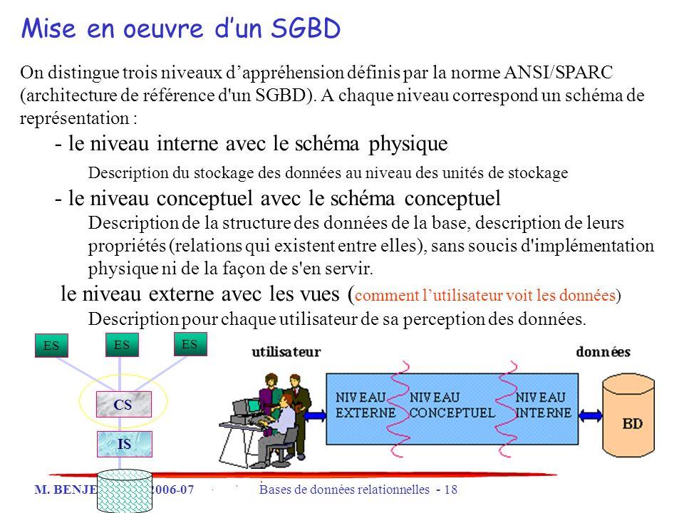 M. BENJELLOUN 2006-07 Bases de données relationnelles - 18 Mise en oeuvre dun SGBD On distingue trois niveaux dappréhension définis par la norme ANSI/