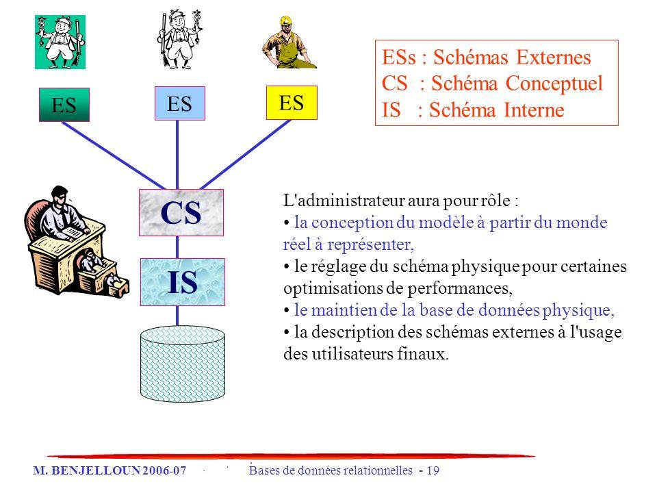 M. BENJELLOUN 2006-07 Bases de données relationnelles - 19 ES CS IS ESs : Schémas Externes CS : Schéma Conceptuel IS : Schéma Interne L'administrateur