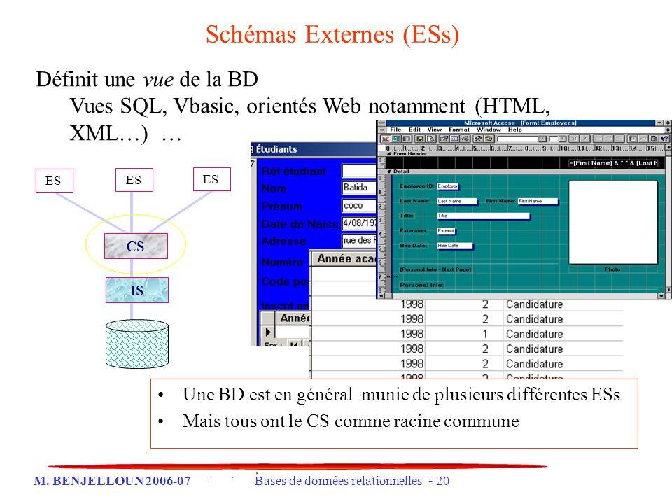 M. BENJELLOUN 2006-07 Bases de données relationnelles - 20 Schémas Externes (ESs) Définit une vue de la BD Vues SQL, Vbasic, orientés Web notamment (H