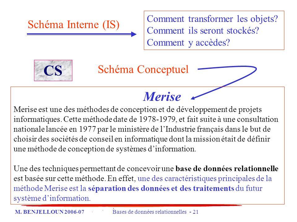 M. BENJELLOUN 2006-07 Bases de données relationnelles - 21 Schéma Interne (IS) Comment transformer les objets? Comment ils seront stockés? Comment y a