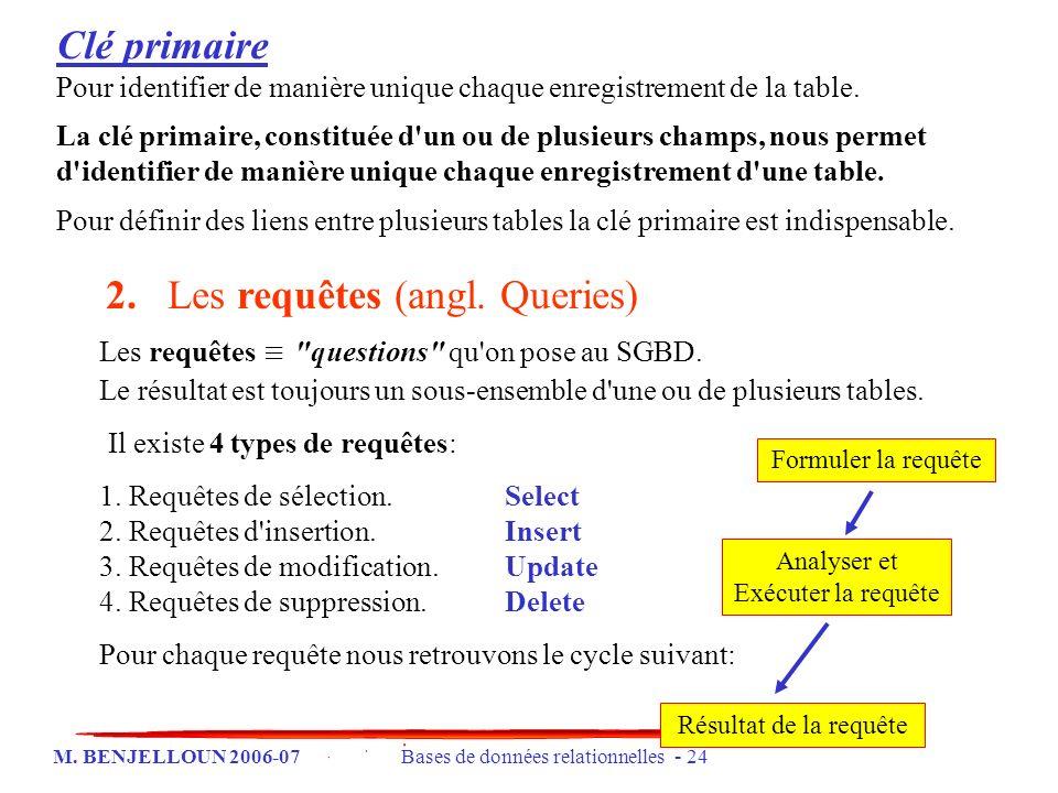 M. BENJELLOUN 2006-07 Bases de données relationnelles - 24 Clé primaire Pour identifier de manière unique chaque enregistrement de la table. La clé pr