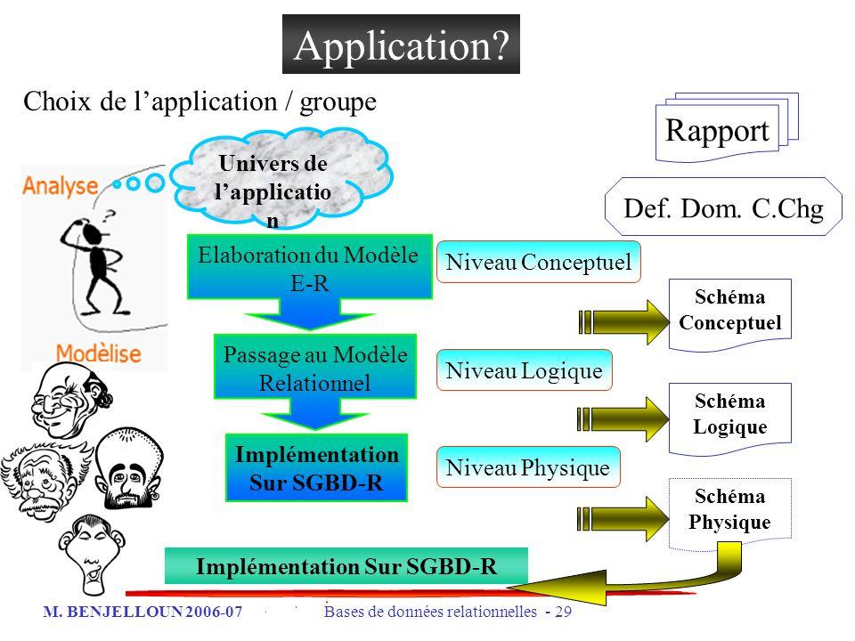 M. BENJELLOUN 2006-07 Bases de données relationnelles - 29 Application? Choix de lapplication / groupe Niveau Conceptuel Niveau Logique Niveau Physiqu
