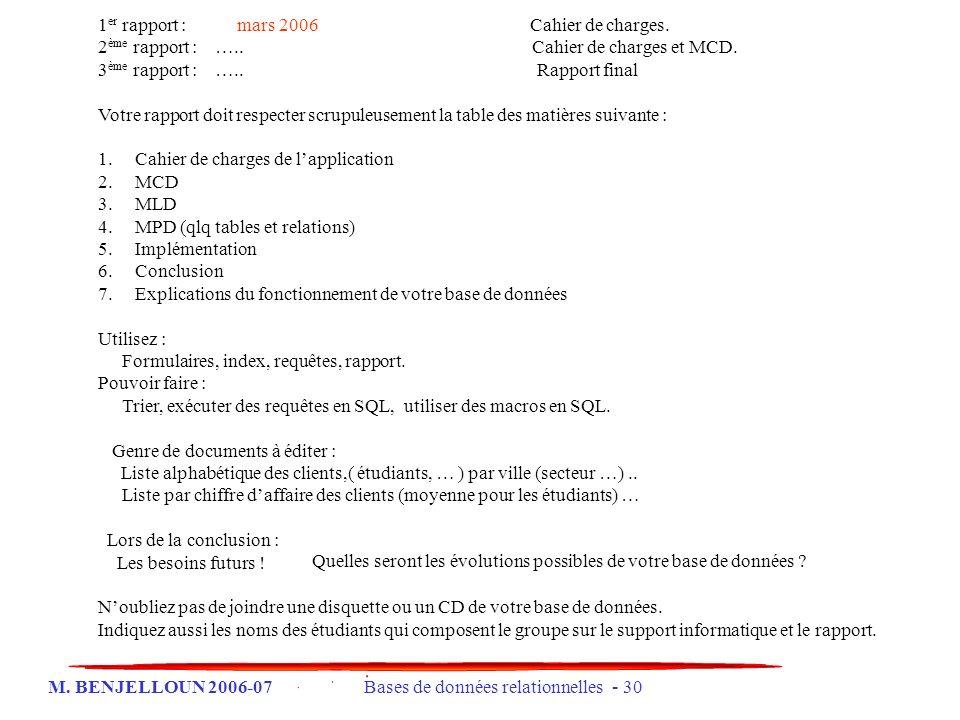 M. BENJELLOUN 2006-07 Bases de données relationnelles - 30 1 er rapport : mars 2006 Cahier de charges. 2 ème rapport : ….. Cahier de charges et MCD. 3
