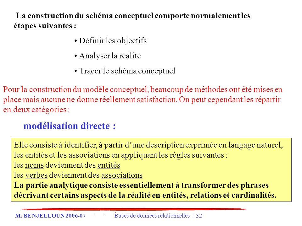 M. BENJELLOUN 2006-07 Bases de données relationnelles - 32 La construction du schéma conceptuel comporte normalement les étapes suivantes : Définir le