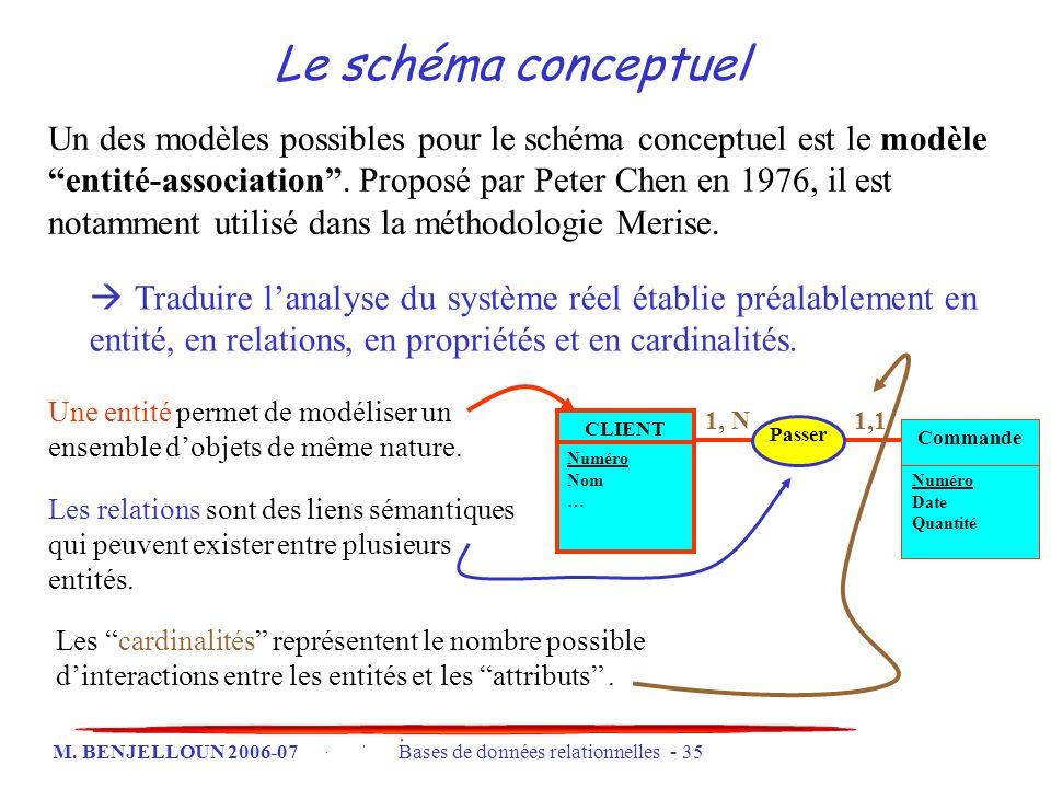 M. BENJELLOUN 2006-07 Bases de données relationnelles - 35 Un des modèles possibles pour le schéma conceptuel est le modèle entité-association. Propos