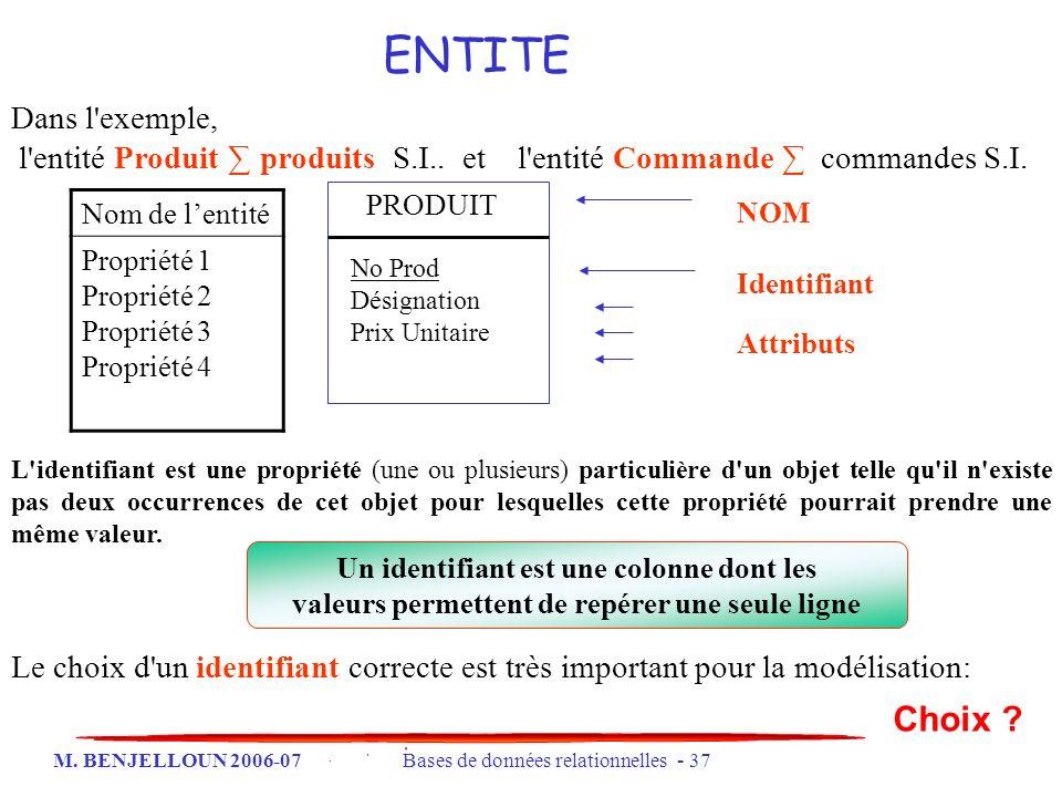 M. BENJELLOUN 2006-07 Bases de données relationnelles - 37 Dans l'exemple, l'entité Produit produits S.I.. et l'entité Commande commandes S.I. Un iden