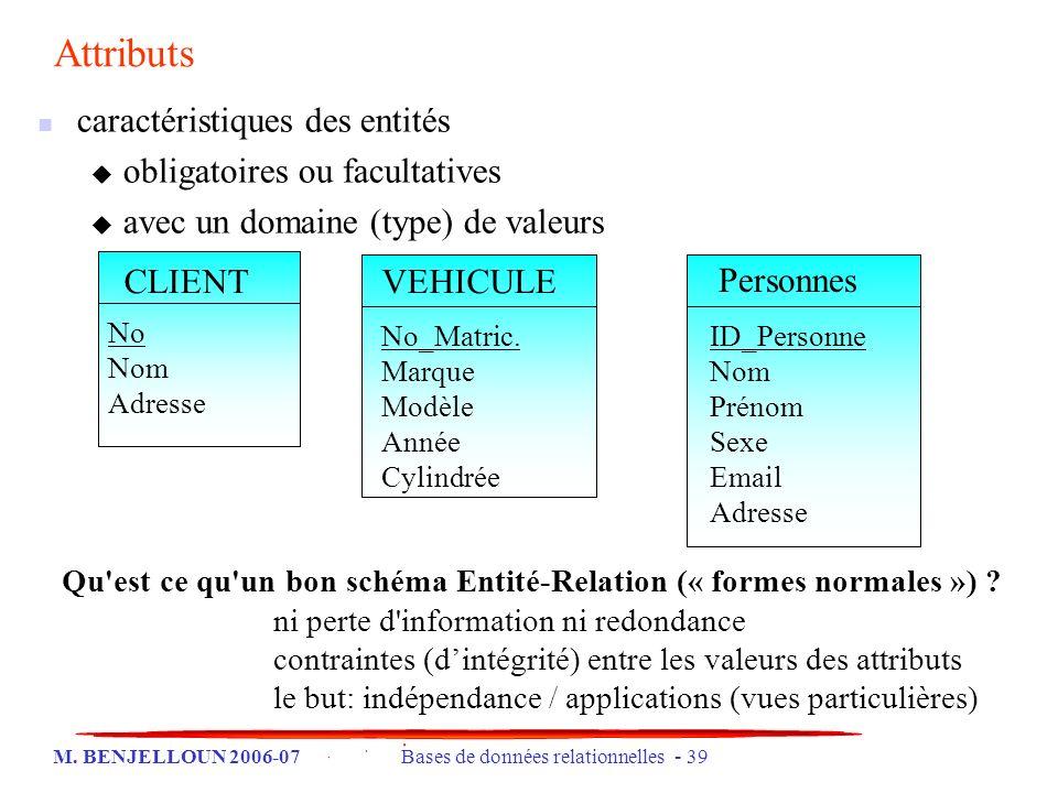 M. BENJELLOUN 2006-07 Bases de données relationnelles - 39 Attributs caractéristiques des entités obligatoires ou facultatives avec un domaine (type)