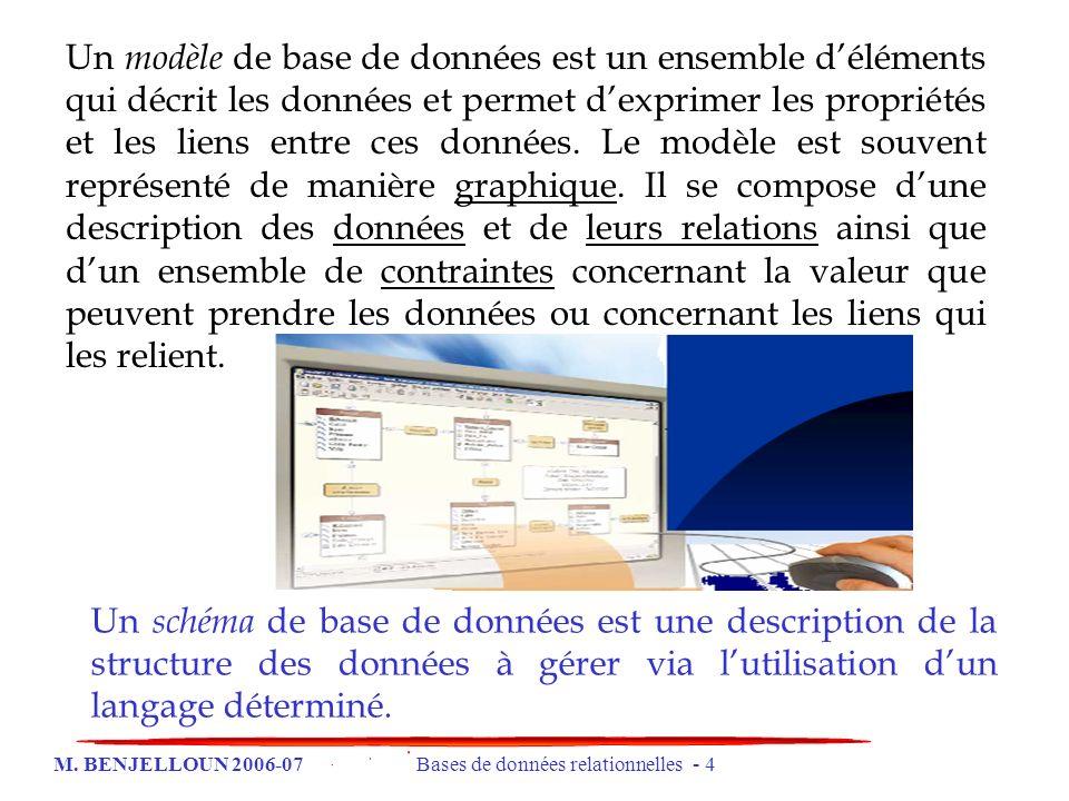 M. BENJELLOUN 2006-07 Bases de données relationnelles - 4 Un modèle de base de données est un ensemble déléments qui décrit les données et permet dexp