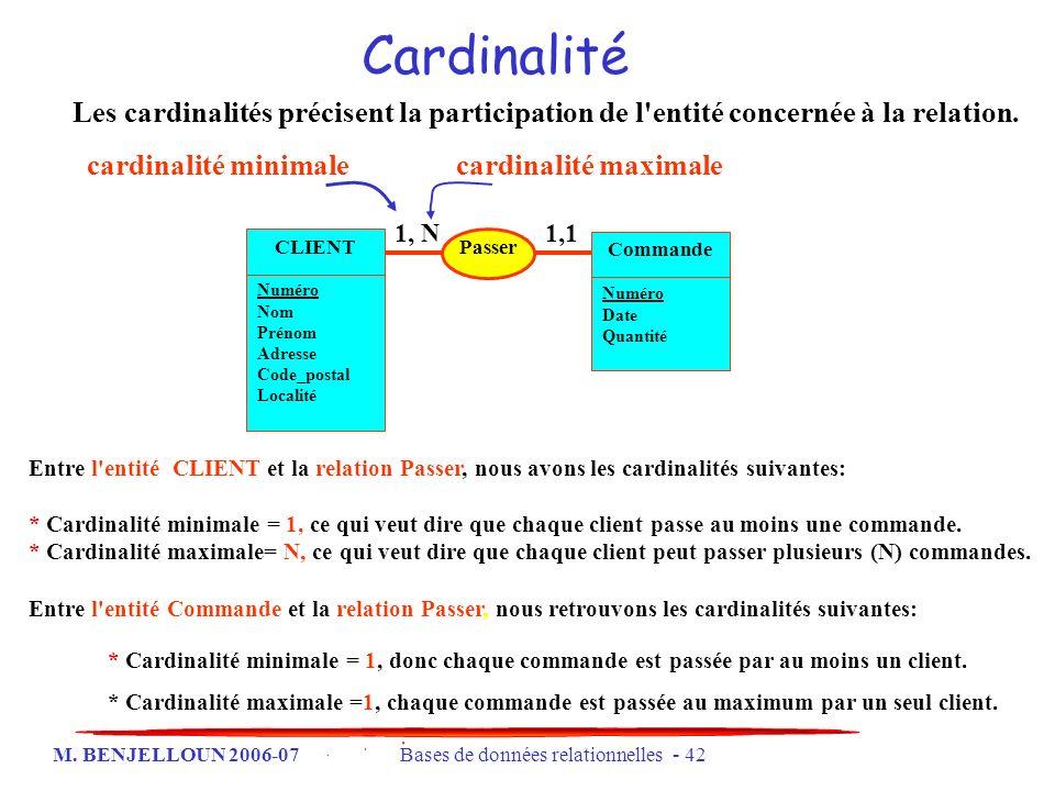 M. BENJELLOUN 2006-07 Bases de données relationnelles - 42 Entre l'entité CLIENT et la relation Passer, nous avons les cardinalités suivantes: * Cardi