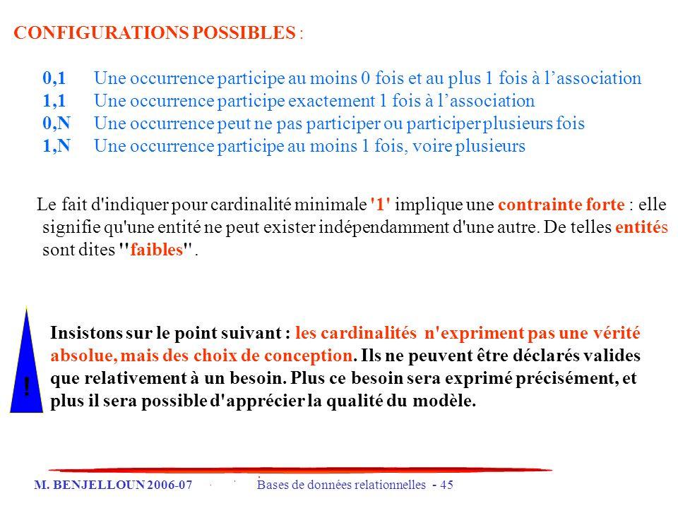 M. BENJELLOUN 2006-07 Bases de données relationnelles - 45 CONFIGURATIONS POSSIBLES : 0,1 Une occurrence participe au moins 0 fois et au plus 1 fois à