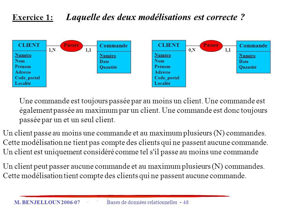 M. BENJELLOUN 2006-07 Bases de données relationnelles - 48 Passer 1,N1,1 CLIENT Numéro Nom Prénom Adresse Code_postal Localité Commande Numéro Date Qu