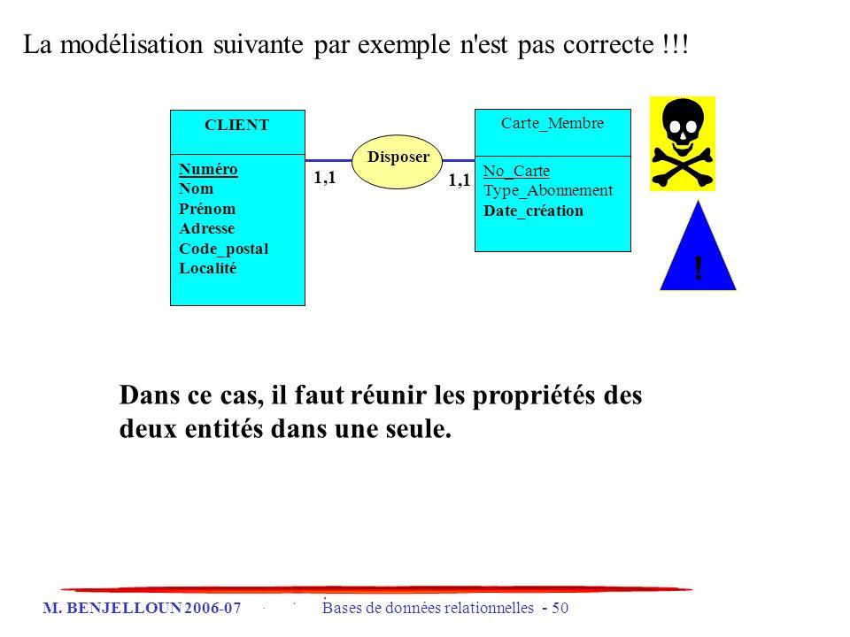 M. BENJELLOUN 2006-07 Bases de données relationnelles - 50 La modélisation suivante par exemple n'est pas correcte !!! Disposer 1,11,1 1,1 CLIENT Numé