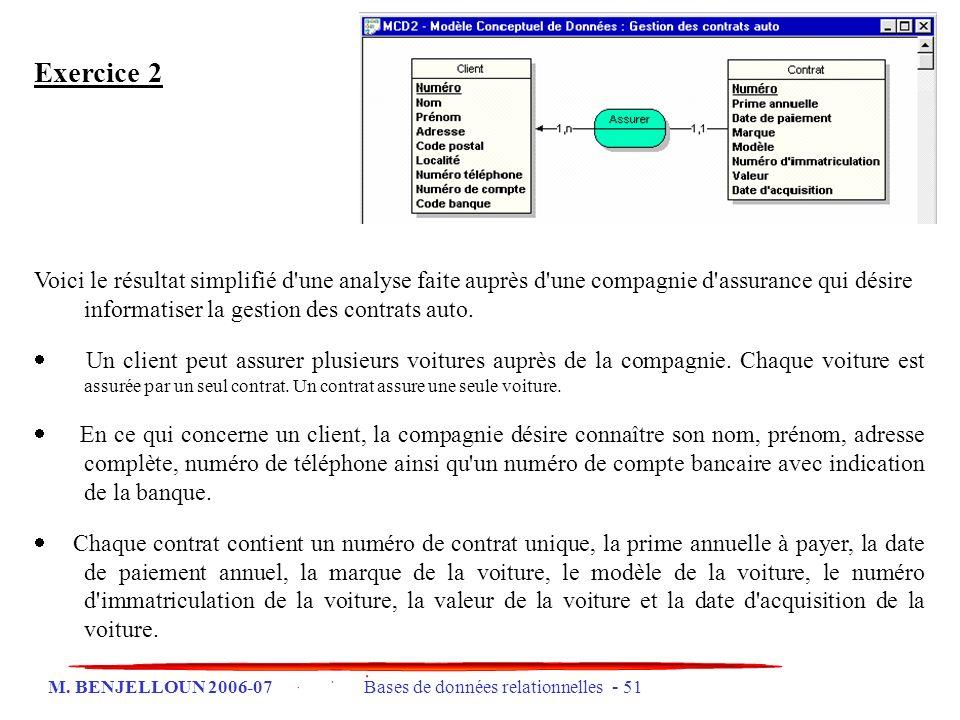 M. BENJELLOUN 2006-07 Bases de données relationnelles - 51 Exercice 2 Voici le résultat simplifié d'une analyse faite auprès d'une compagnie d'assuran