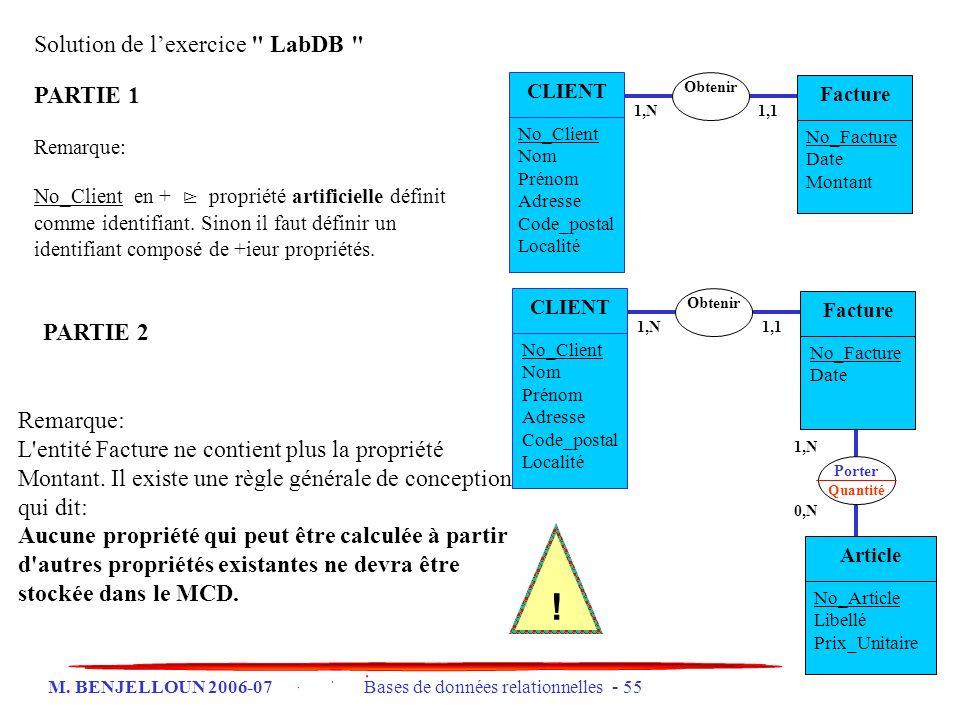 M. BENJELLOUN 2006-07 Bases de données relationnelles - 55 Solution de lexercice
