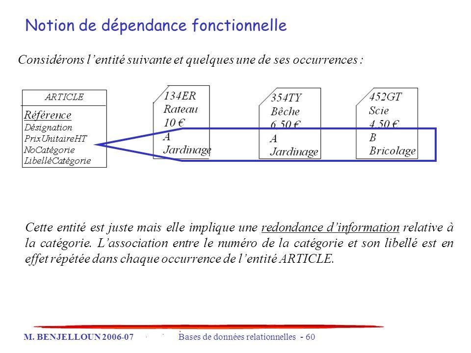 M. BENJELLOUN 2006-07 Bases de données relationnelles - 60 Considérons lentité suivante et quelques une de ses occurrences : Cette entité est juste ma