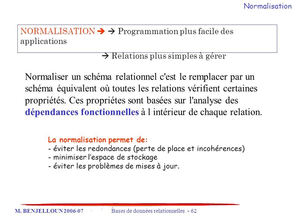 M. BENJELLOUN 2006-07 Bases de données relationnelles - 62 NORMALISATION Programmation plus facile des applications Relations plus simples à gérer Nor
