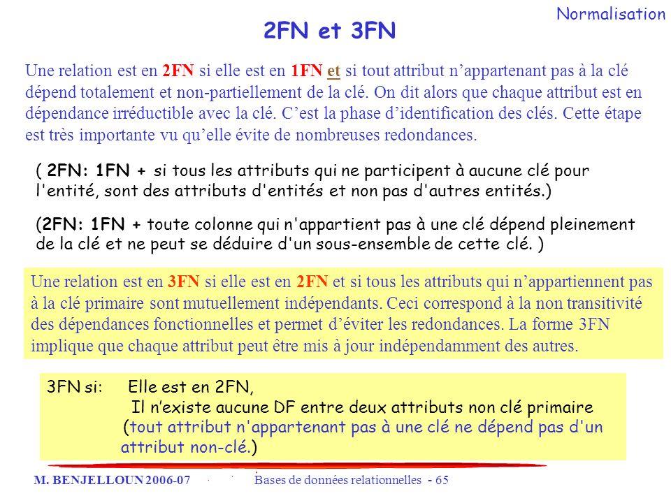 M. BENJELLOUN 2006-07 Bases de données relationnelles - 65 3FN si: Elle est en 2FN, Il nexiste aucune DF entre deux attributs non clé primaire (tout a