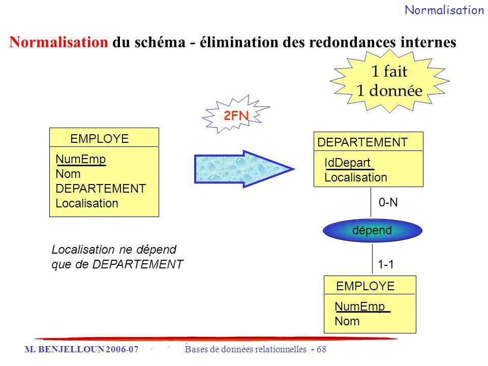 M. BENJELLOUN 2006-07 Bases de données relationnelles - 68 Normalisation du schéma - élimination des redondances internes 1 fait 1 donnée DEPARTEMENT