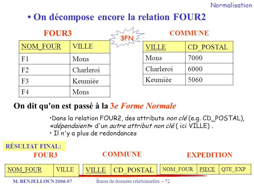 M. BENJELLOUN 2006-07 Bases de données relationnelles - 72 On décompose encore la relation FOUR2 FOUR3 NOM_FOURVILLE F1Mons F2Charleroi F3Keumiée F4Mo