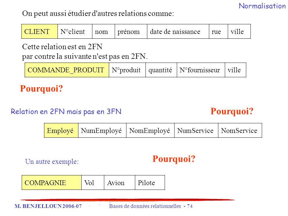 M. BENJELLOUN 2006-07 Bases de données relationnelles - 74 On peut aussi étudier d'autres relations comme: CLIENTN°clientnomprénomdate de naissancerue