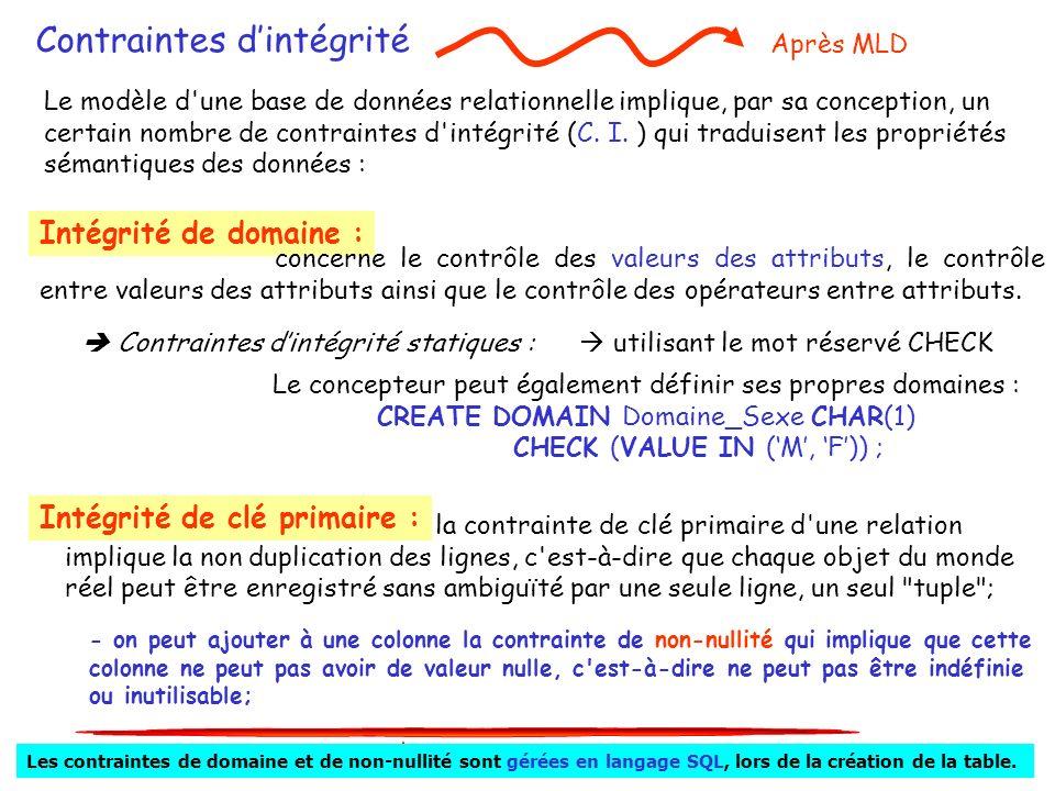 M. BENJELLOUN 2006-07 Bases de données relationnelles - 75 Contraintes dintégrité utilisant le mot réservé CHECK Le concepteur peut également définir