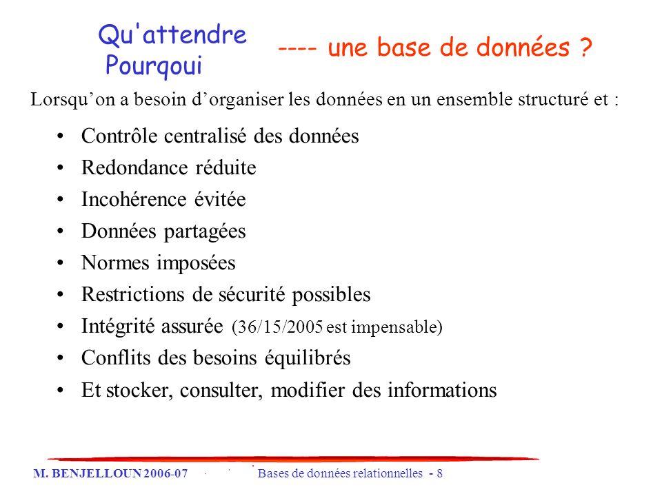 M. BENJELLOUN 2006-07 Bases de données relationnelles - 8 ---- une base de données ? Contrôle centralisé des données Redondance réduite Incohérence év