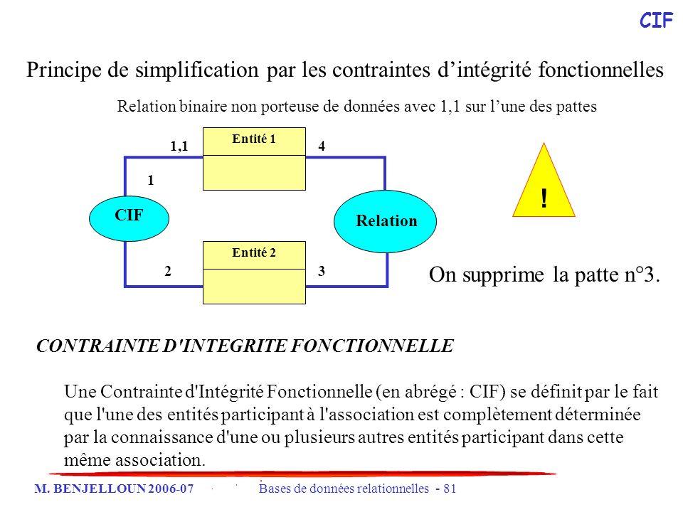 M. BENJELLOUN 2006-07 Bases de données relationnelles - 81 1,11,1 2 Relation 4 3 Entité 2 Entité 1 CIF 1 Principe de simplification par les contrainte