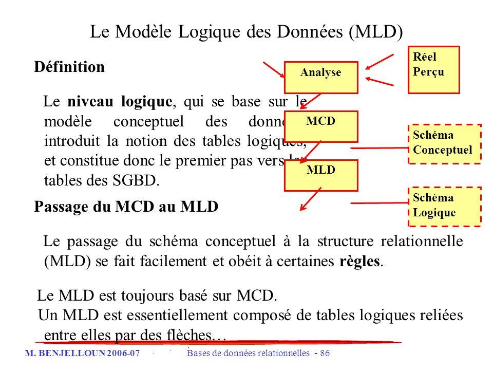 M. BENJELLOUN 2006-07 Bases de données relationnelles - 86 Le Modèle Logique des Données (MLD) Définition Le niveau logique, qui se base sur le modèle