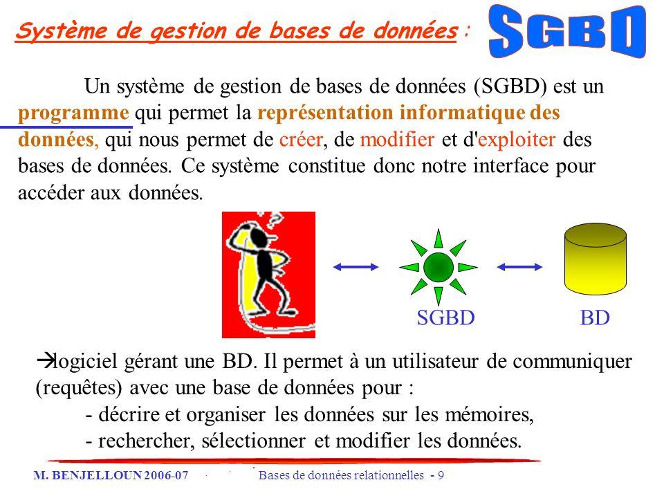 M. BENJELLOUN 2006-07 Bases de données relationnelles - 9 Un système de gestion de bases de données (SGBD) est un programme qui permet la représentati