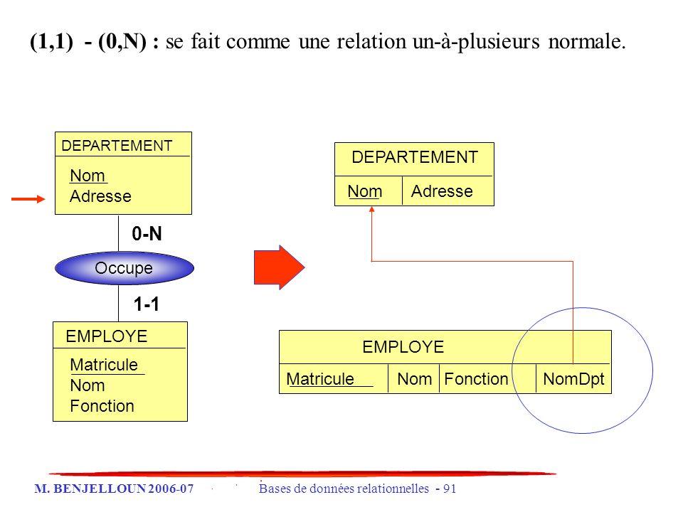 M. BENJELLOUN 2006-07 Bases de données relationnelles - 91 (1,1) - (0,N) : se fait comme une relation un-à-plusieurs normale. EMPLOYE Matricule Nom Fo