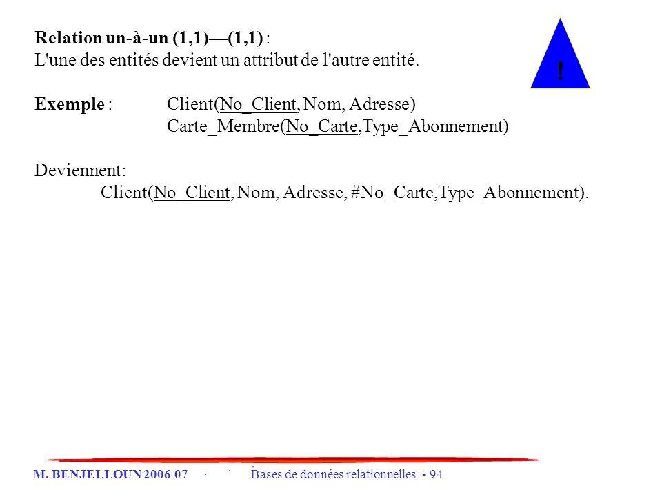 M. BENJELLOUN 2006-07 Bases de données relationnelles - 94 Relation un-à-un (1,1)(1,1) : L'une des entités devient un attribut de l'autre entité. Exem