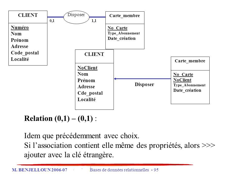 M. BENJELLOUN 2006-07 Bases de données relationnelles - 95 Disposer 0,11,1 CLIENT Numéro Nom Prénom Adresse Code_postal Localité Carte_membre No_Carte