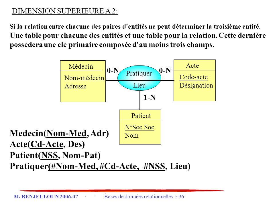 M. BENJELLOUN 2006-07 Bases de données relationnelles - 96 DIMENSION SUPERIEURE A 2: Si la relation entre chacune des paires d'entités ne peut détermi