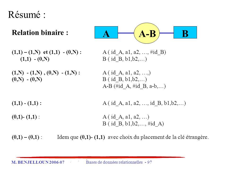 M. BENJELLOUN 2006-07 Bases de données relationnelles - 97 Résumé : A A-B B Relation binaire : (1,1) – (1,N) et (1,1) - (0,N) :A ( id_A, a1, a2, …, #i