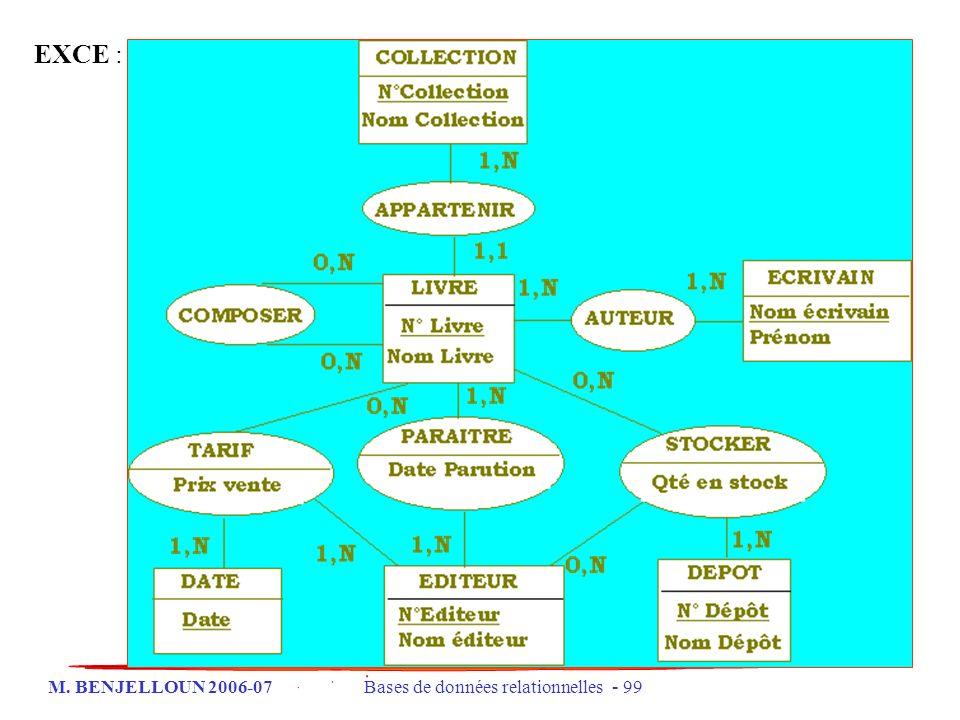 M. BENJELLOUN 2006-07 Bases de données relationnelles - 99 EXCE :