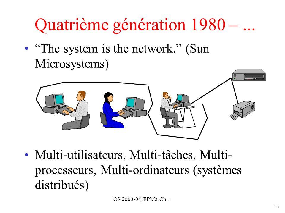 OS 2003-04, FPMs, Ch. 1 13 Quatrième génération 1980 –... The system is the network. (Sun Microsystems) Multi-utilisateurs, Multi-tâches, Multi- proce