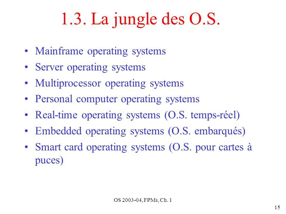 OS 2003-04, FPMs, Ch.1 15 1.3. La jungle des O.S.