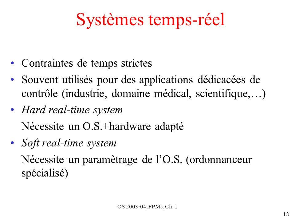 OS 2003-04, FPMs, Ch. 1 18 Systèmes temps-réel Contraintes de temps strictes Souvent utilisés pour des applications dédicacées de contrôle (industrie,