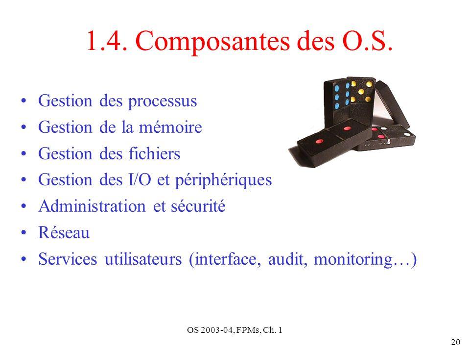 OS 2003-04, FPMs, Ch. 1 20 1.4. Composantes des O.S. Gestion des processus Gestion de la mémoire Gestion des fichiers Gestion des I/O et périphériques