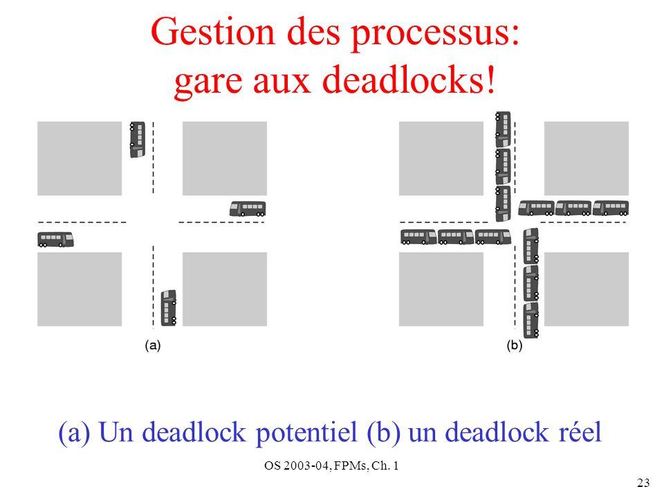 OS 2003-04, FPMs, Ch. 1 23 Gestion des processus: gare aux deadlocks! (a) Un deadlock potentiel (b) un deadlock réel