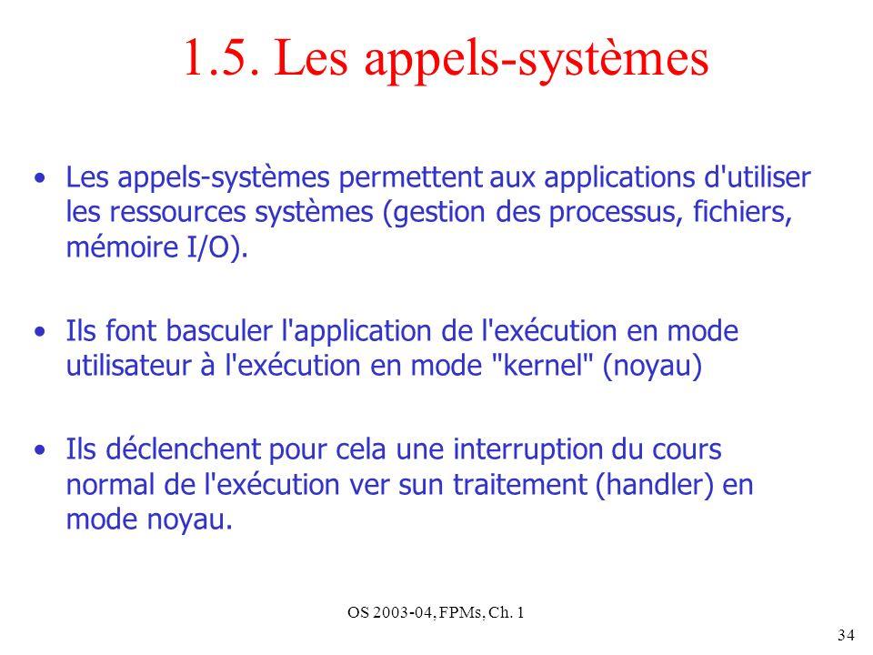 OS 2003-04, FPMs, Ch. 1 34 1.5. Les appels-systèmes Les appels-systèmes permettent aux applications d'utiliser les ressources systèmes (gestion des pr