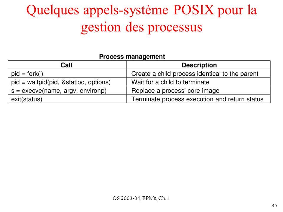 OS 2003-04, FPMs, Ch. 1 35 Quelques appels-système POSIX pour la gestion des processus